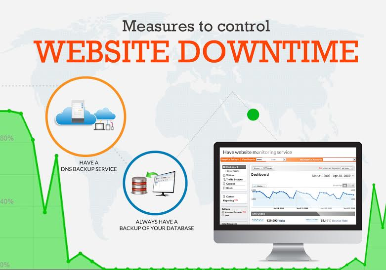 More website downtime tips
