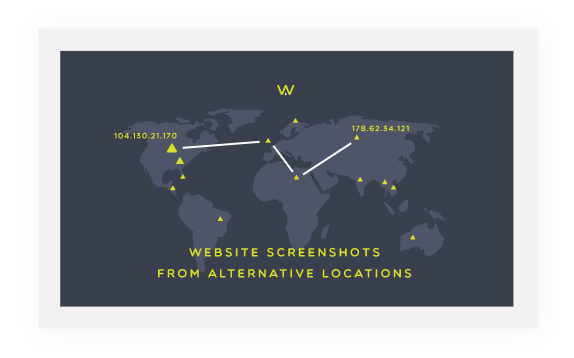Taking websites screenshots with an API from different locations around the world