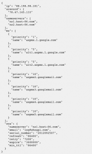 API domain DNS zone - example return
