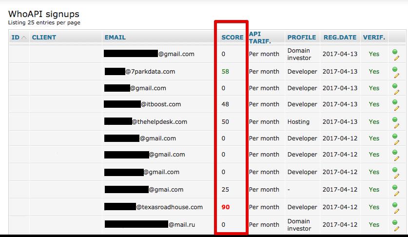 Domain score API - integration in WhoAPI