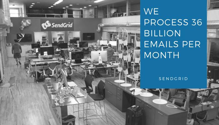 SendGrid API sends 36 billion emails per month
