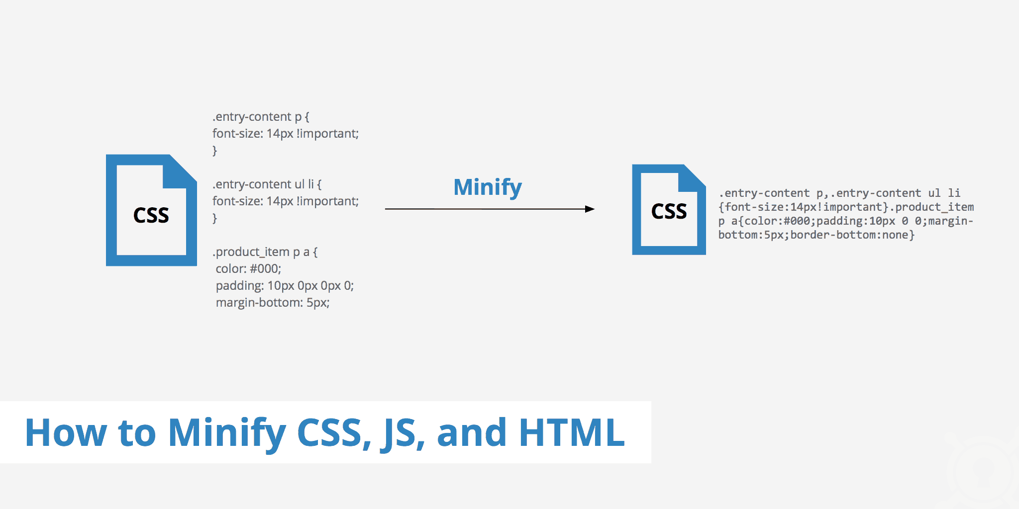 How to minify CSS