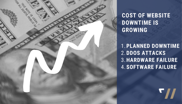 Cost of website downtime is growing